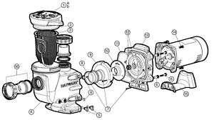 HAYWARD Max FLO II Motor 1 1/2hp SPX2710Z1M