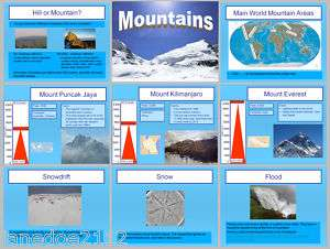MOUNTAINS / THE MOUNTAIN ENVIRONMENT IWB Teaching Resources