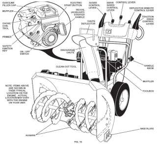 Briggs 18 Hp Vanguard Engine Wiring Diagram furthermore Riding Mower Wiring Diagram likewise Re  Briggs     stratton moreover Carb Linkage Diagram in addition T14853260 Need diagram briggs stratton 2 5hp motor. on on 11 hp briggs stratton carburetor diagram