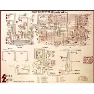 1966 Corvette C2 Wiring Diagram: Automotive